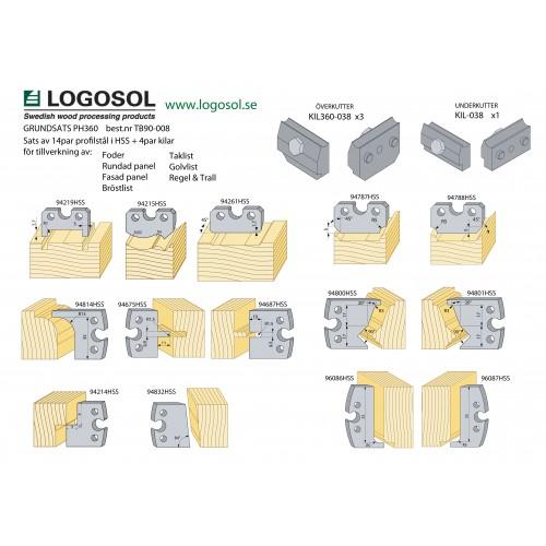 Starterpaket mit Profilmesser und Keile für PH360/ PH365