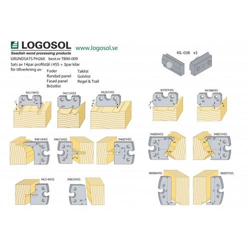 Starterpaket mit Profilmesser und Keile für PH260